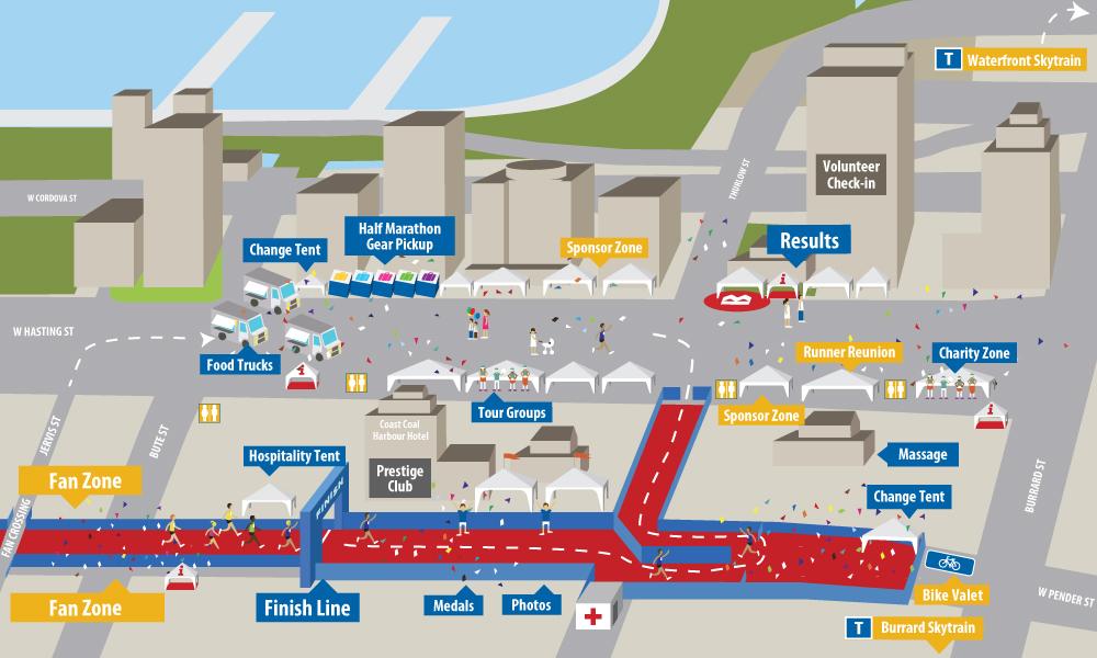BMO Vancouver Marathon Street Festival