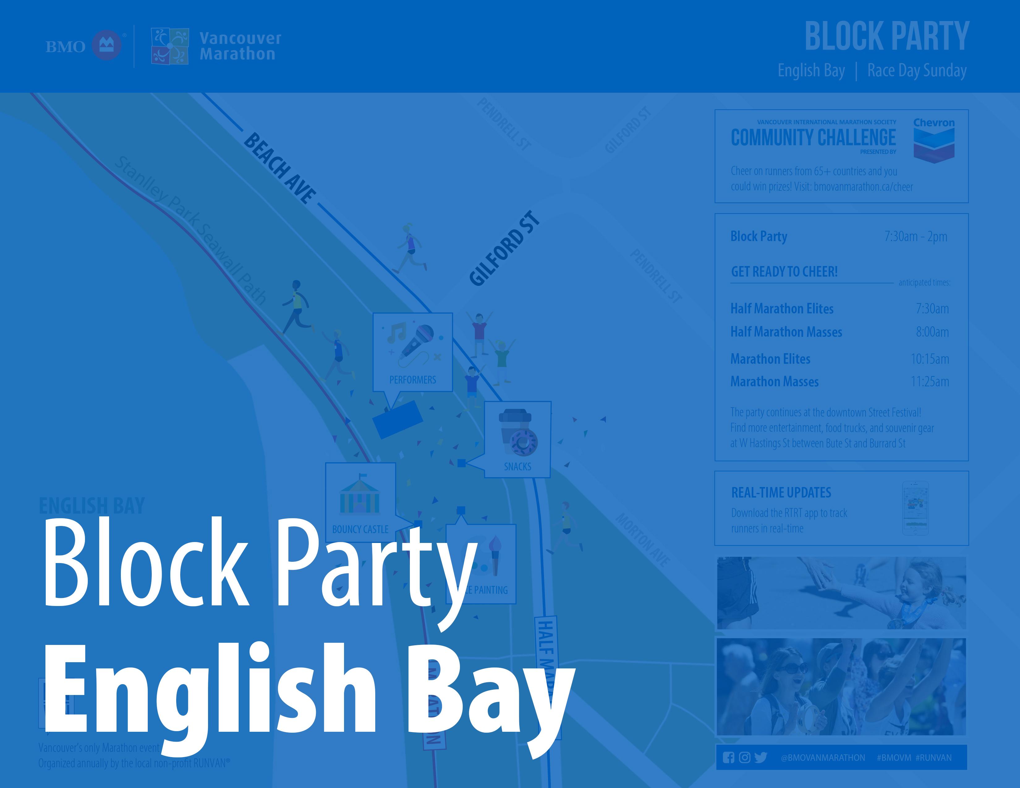 2019 BMO Vancouver Marathon Block Parties English Bay