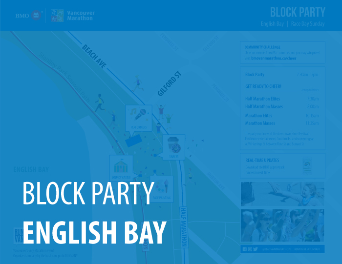 2020 BMO Vancouver Marathon Block Parties English Bay